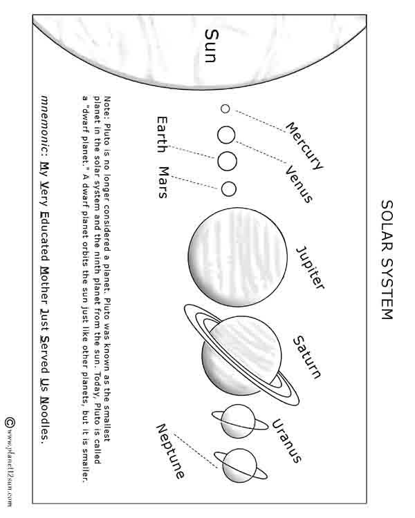 Free printables for kids free worksheets for kids all in printer friendly black white pdf format pattern skip counting solar system solar system blank ccuart Image collections